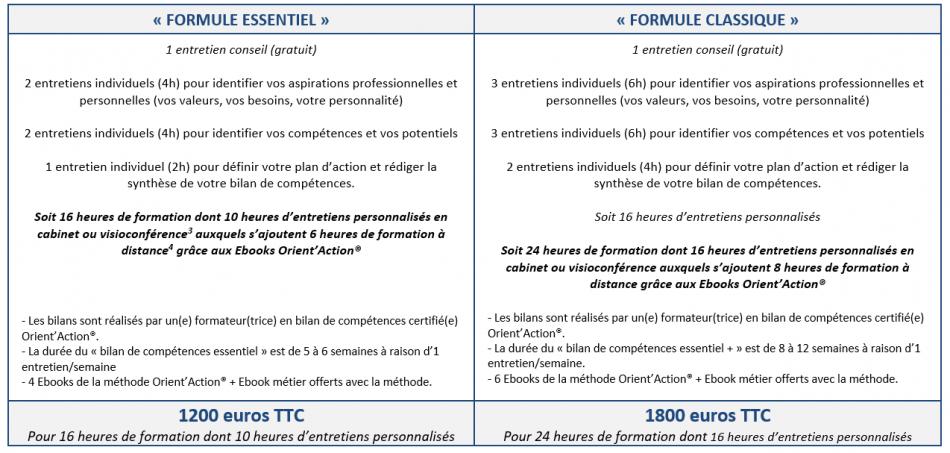 Programme Bilan De Competences Orient Action